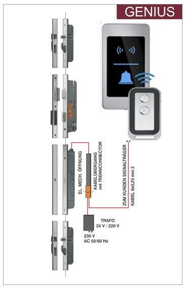 BT 802 5-fach Bolzen-Schwenkriegel ,elektromechanischer Antrieb, Funkfernbedienung und Kabelüberga